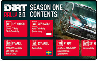 Dirt Rally 2_0 DLC content